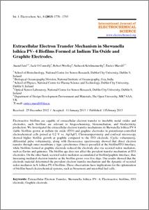 Extracellular Electron Transfer Mechanism In Shewanella