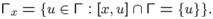 $\Gamma_x = \{u \in\Gamma : [x, u] \cap\Gamma = \{u\}\}.$