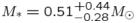 ${M}_{* }={0.51}_{-0.28}^{+0.44}{M}_{\odot }$