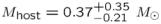 ${M}_{\mathrm{host}}={0.37}_{-0.21}^{+0.35}\ {M}_{\odot }$
