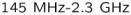 {145 MHz-2.3 GHz}